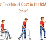 Spinal Cord Treatment Cost in the USA, Germany, Israel